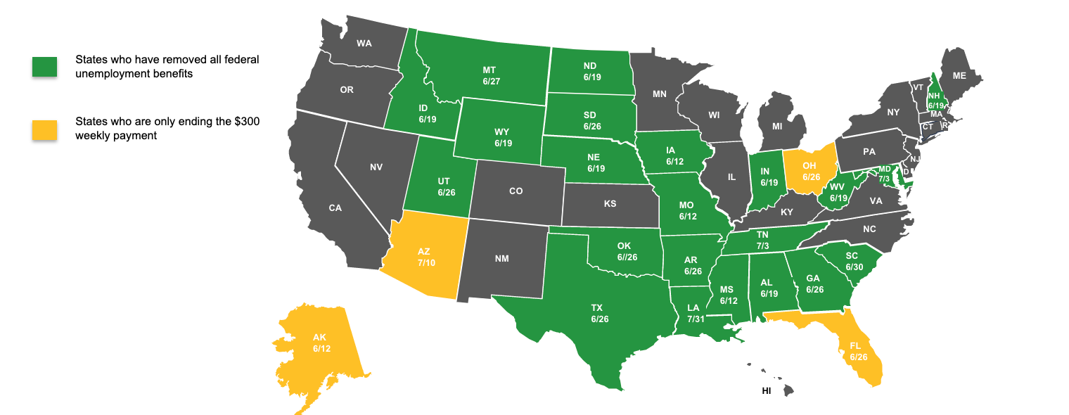 Map of states ending supplemental unemployment benefits