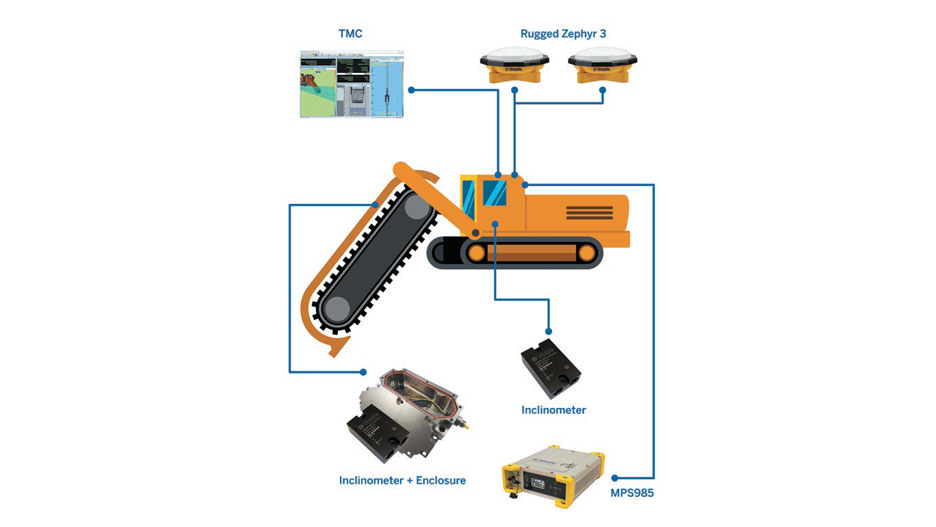 trenching components diagram