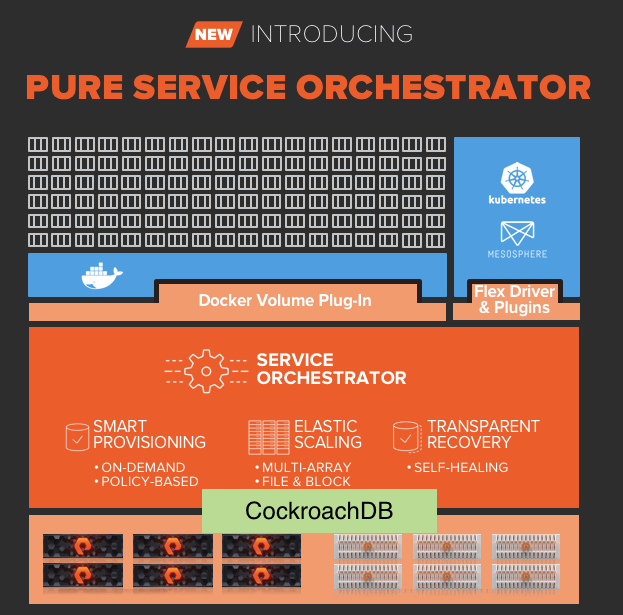 Pure Service Orchestrator Architecture with CockroachDB