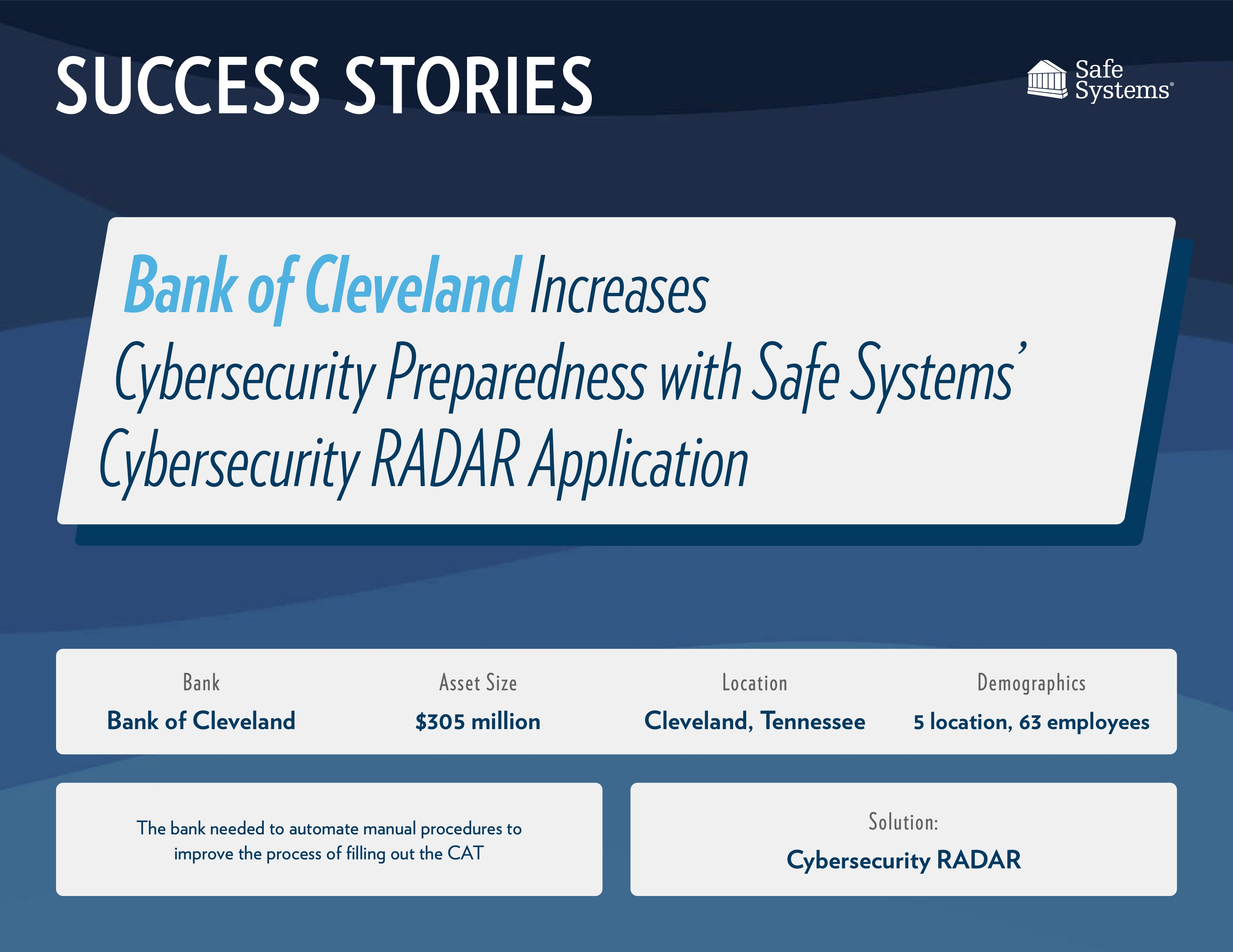 Bank of Cleveland Increases Cybersecurity Preparedness with Safe Systems Cybersecurity RADAR Application