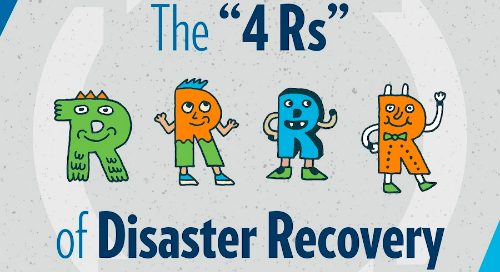 The 4 Rs of Disaster Recovery