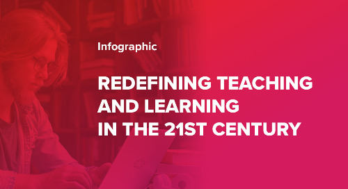 Infographic: Redefining teaching & learning in the 21st century