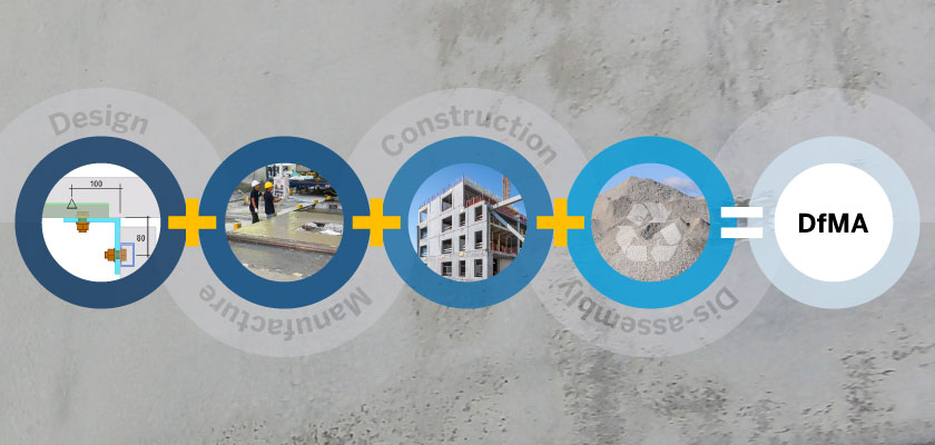 Infographic: precast model + precast panel being manufactured + construction + disassembly + re-use/recycling = DfMA