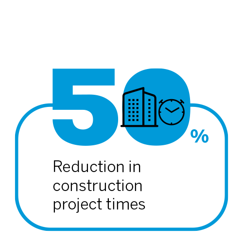 50% reduction in construction project times