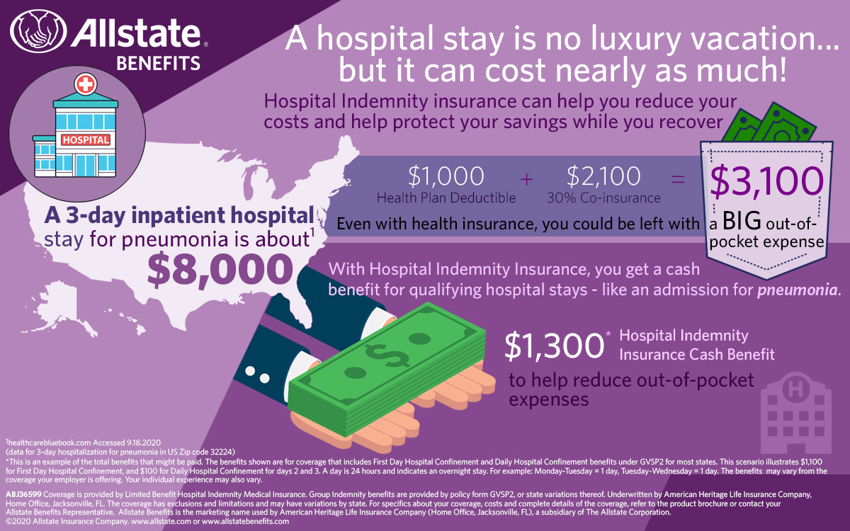 hospital indemnity insurance benefits