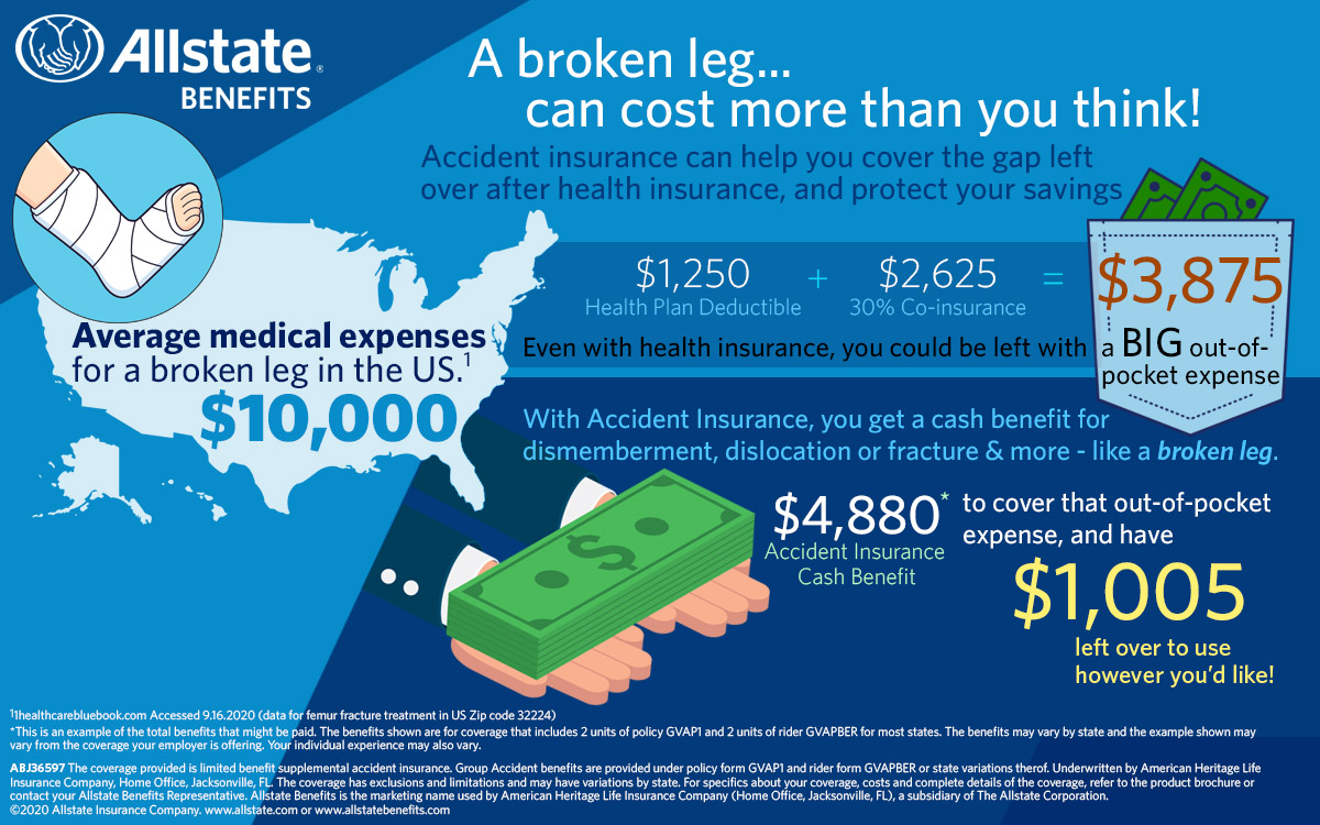 accident insurance allstate benefits