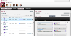 Combine VersionOne Epic views such as the Epic Tree and Epic Timeline for a single view into project progress.