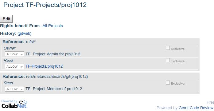Default Gerrit access rights on parent project