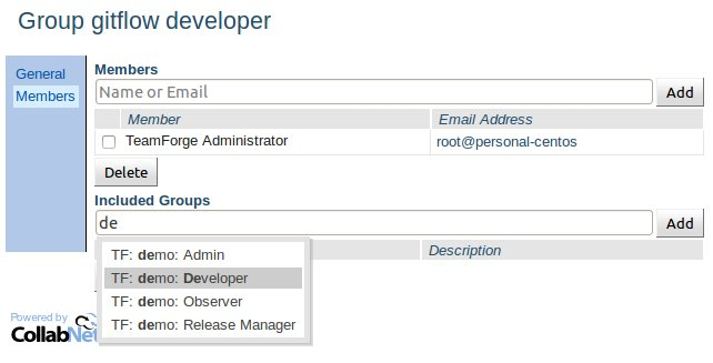 Gerrit - internal group creation - gitflow developer