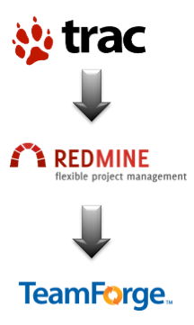 Trac - Redmine - TeamForge