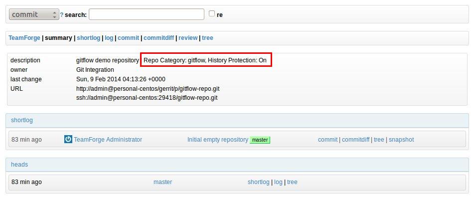 Verify Gitflow in Gitweb