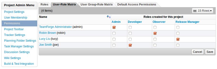 User-Role Matrix