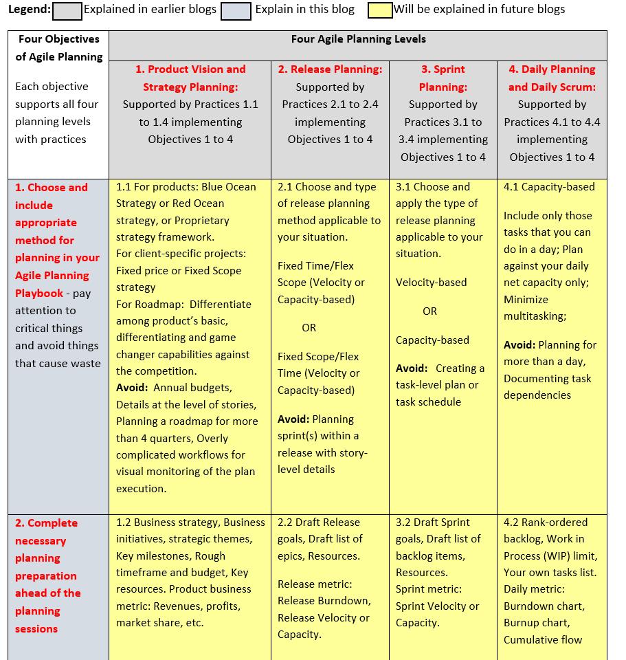Table1A_V2