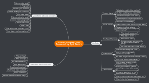 Mindmap of Questions with Boards