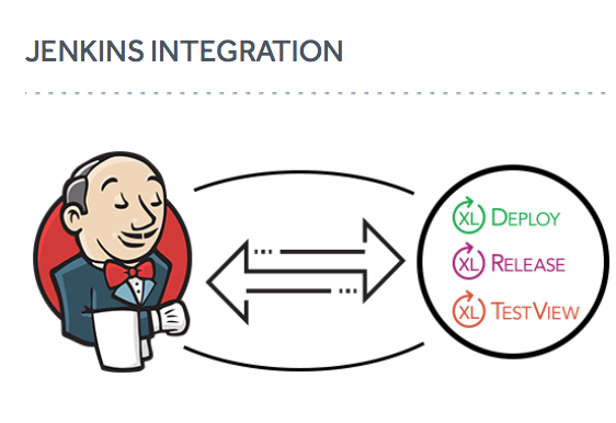 xebialabs-jenkins-integration