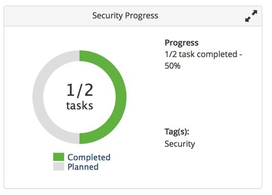 XL Release 6.0 Task Progress Dashboard
