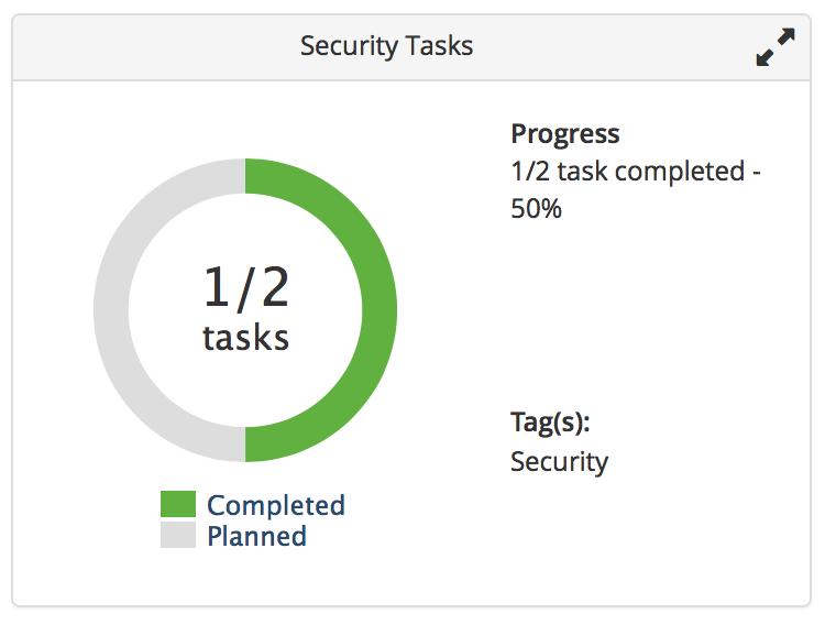 task-progress-tile