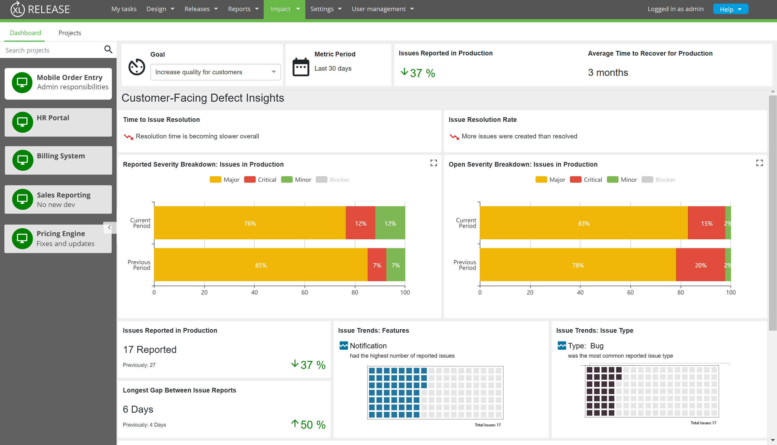 XL Impact is the first goal-based DevOps Intelligence solution that optimizes DevOps performance and measures the business impact of DevOps initiatives