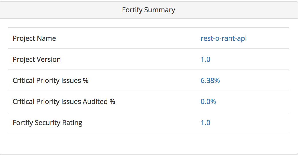 Fortify SSC Summary