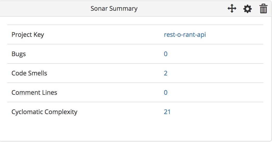 SonarQube Summary