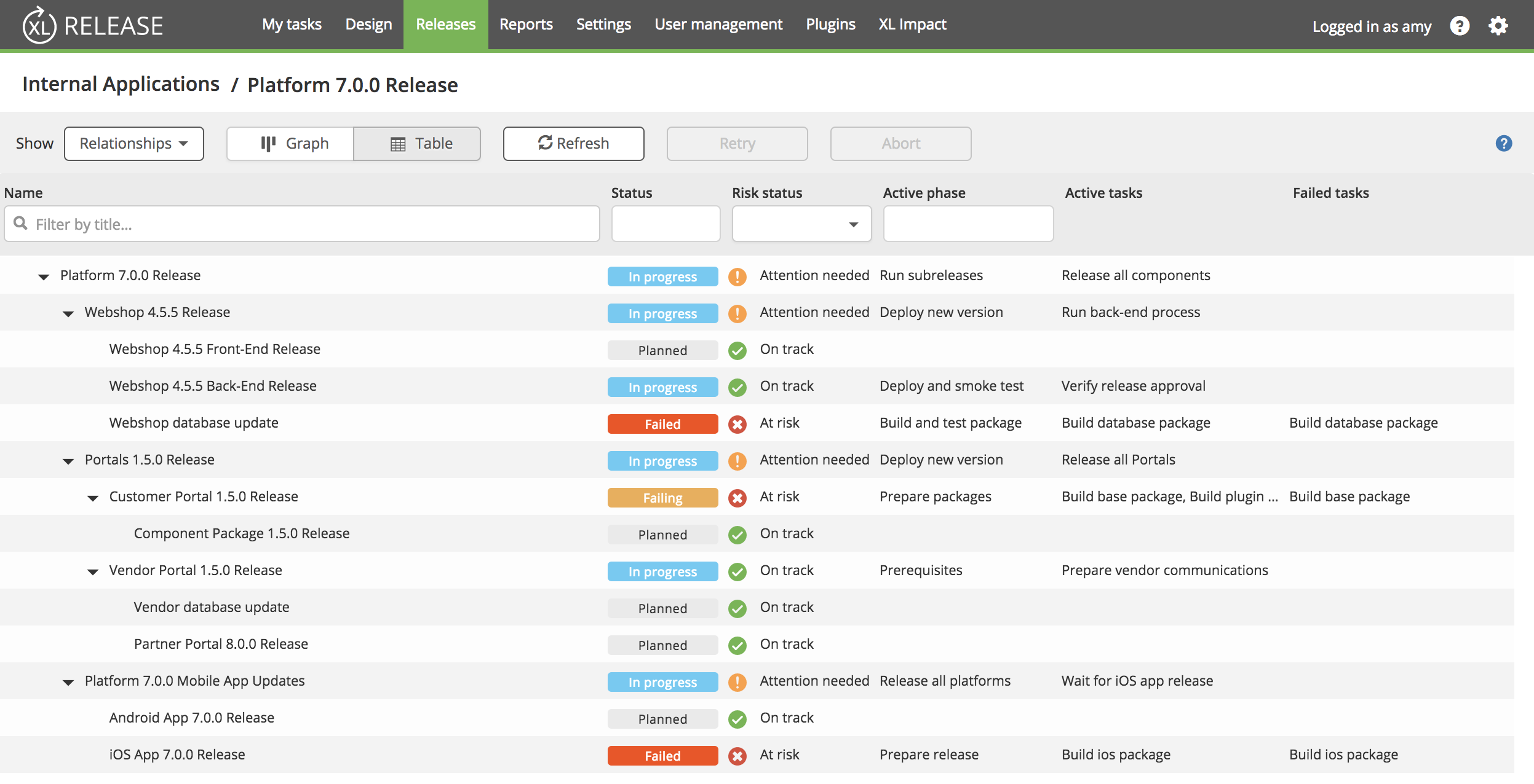 Release Relationship Feature - Table View