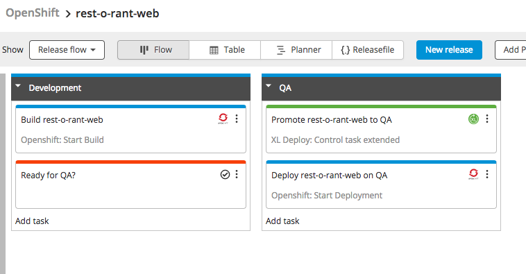 XL Release pipeline and OpenShift