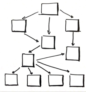 complex_system