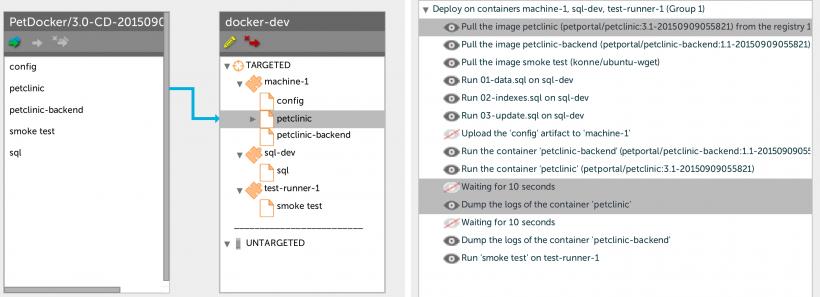 Dockerized Application with XL Deploy