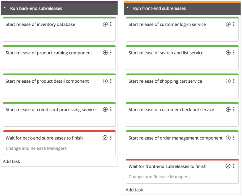 XL Release: Master release tasks that will start subreleases