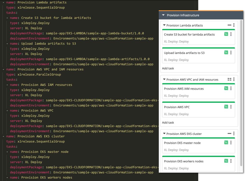 DevOps as Code