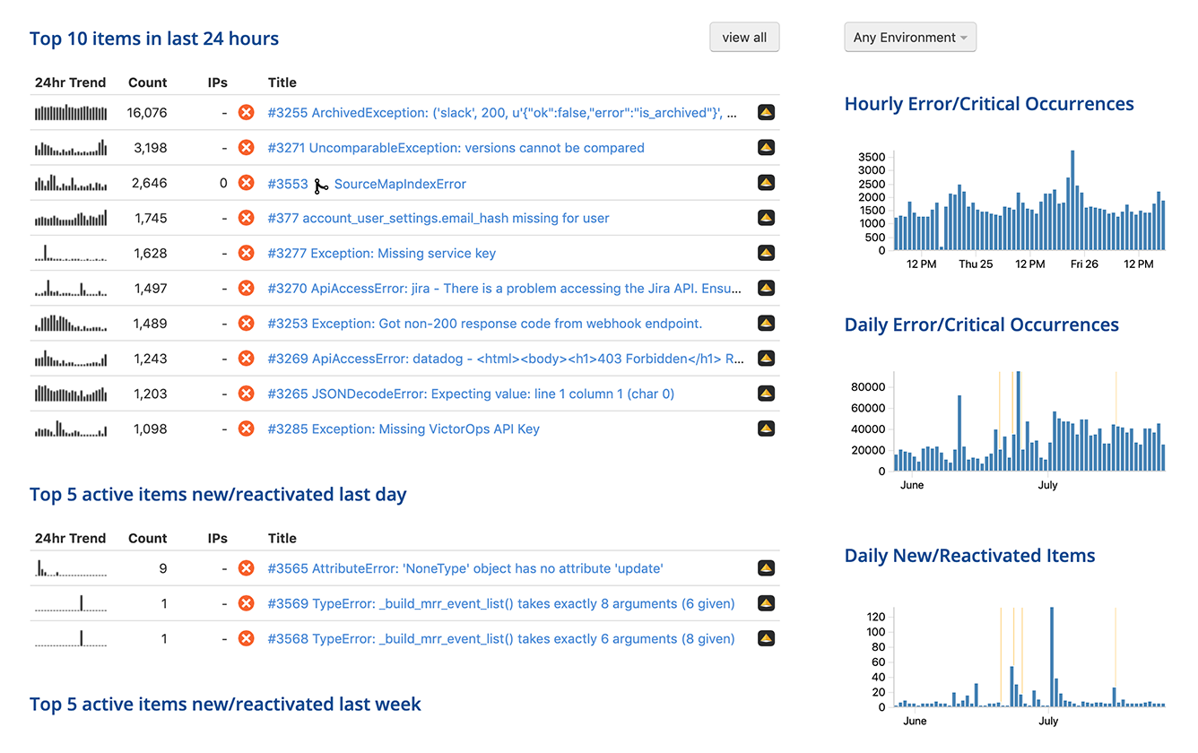 Rollbar-blog-screenshot-1