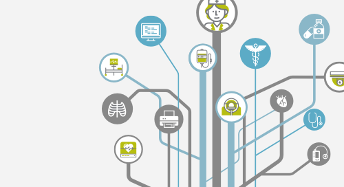 Rise of the Machines 2020 Enterprise of Things Adoption and Risk Report