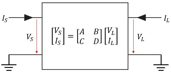 ABCD matrix