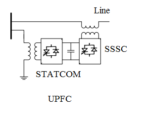 The STATCOM and the SSSC in the UPFC are coupled via a common DC link,  eliminating the need for an additional electrical source.