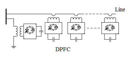 The elimination of common DC link from the UPFC improves the reliability of the DPFC.