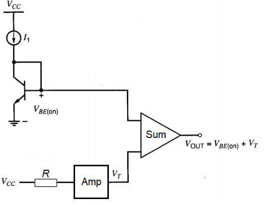 Summing amplifier in a bandgap voltage reference circuit schematic