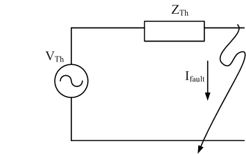 The Thevenin equivalent model of the power bus at fault condition.