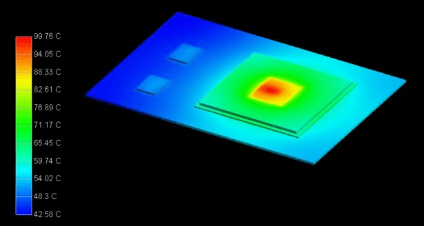 CFD analysis steady-state temperature