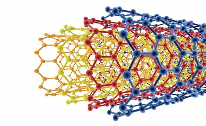 Multi-walled carbon nanotube.