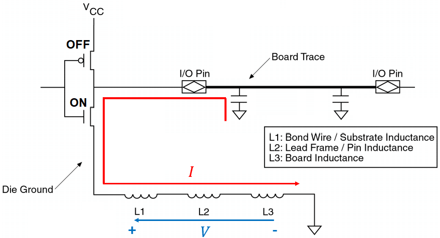 Thermal resistance circuit model and diagram