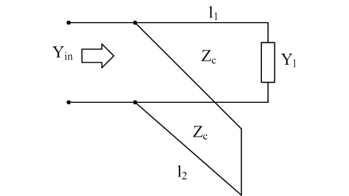 For single-stub impedance matching, satisfy Yin=Yl