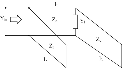 In double-stub impedance matching, transmission line length is kept constant