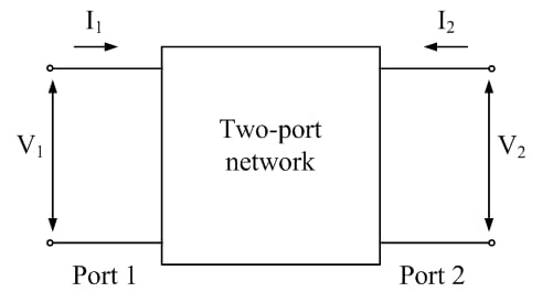 V1,V2, I1, and I2 are the four variables in a two-port network model