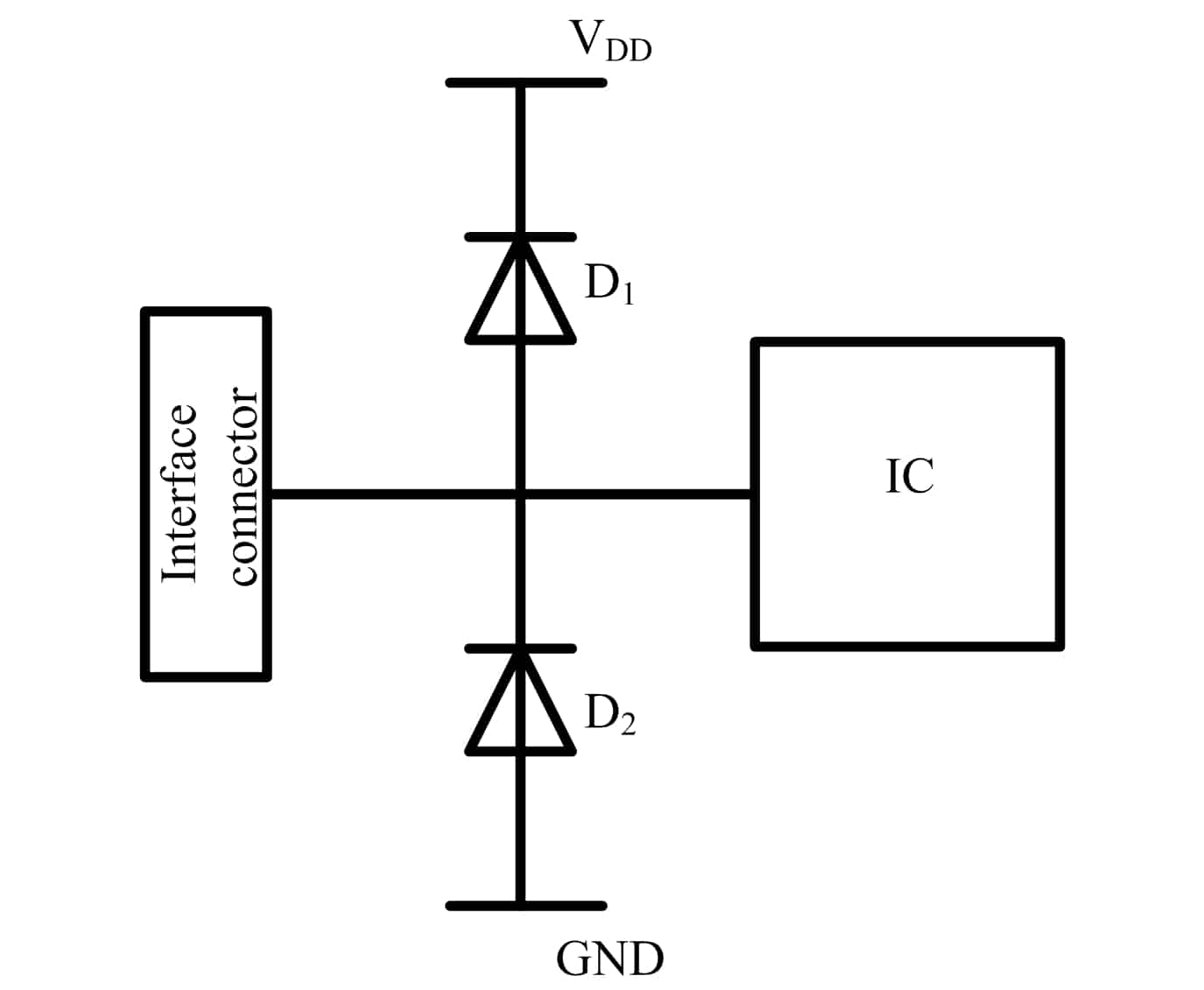 The diodes D1 and D2 are reversed biased at when the circuit is operating normal