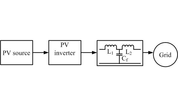 Grid-connected inverter system