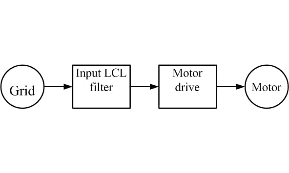 Industrial motor drive system