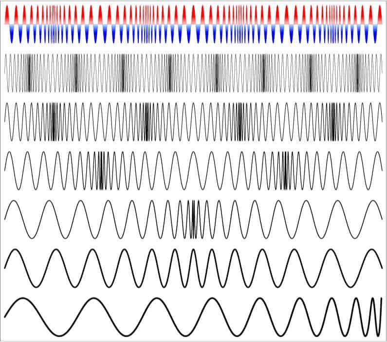FM signals
