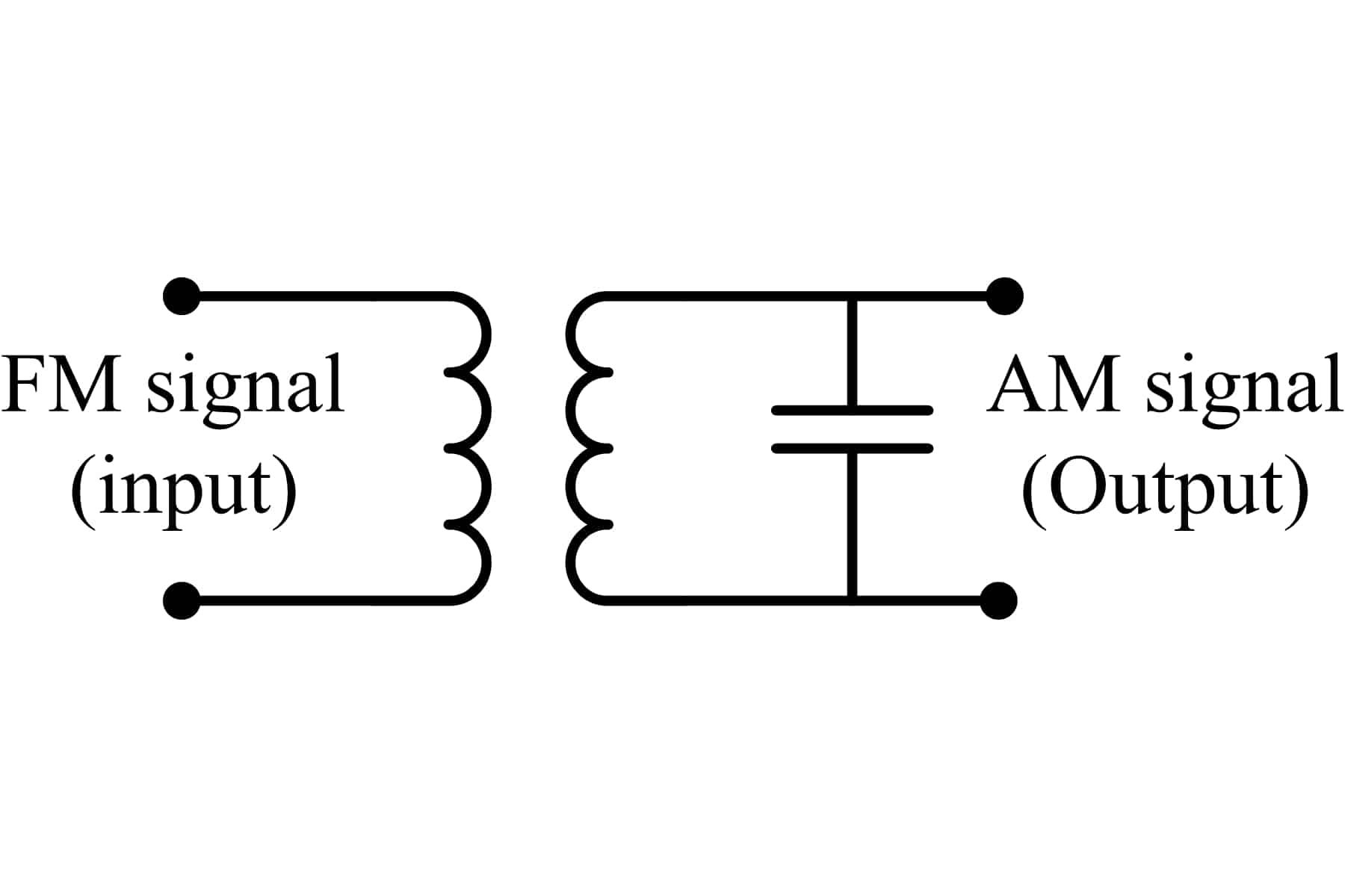 Tank circuits