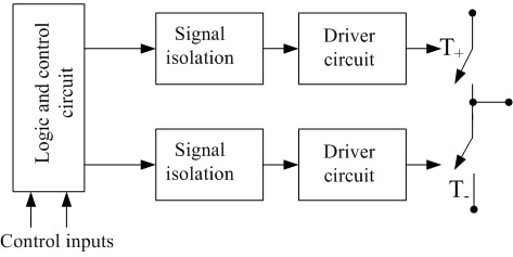 Isolated driver system❳