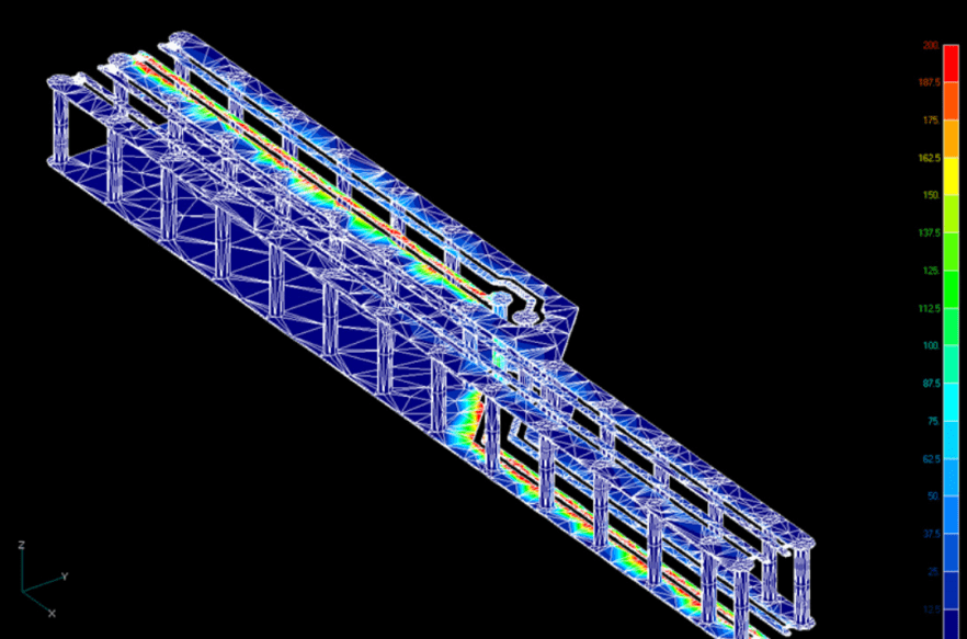 Finite element modeling waveguide